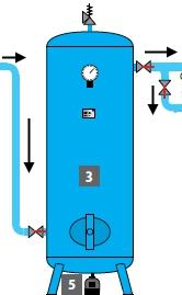 Развёрнутая схема пневмолинии
